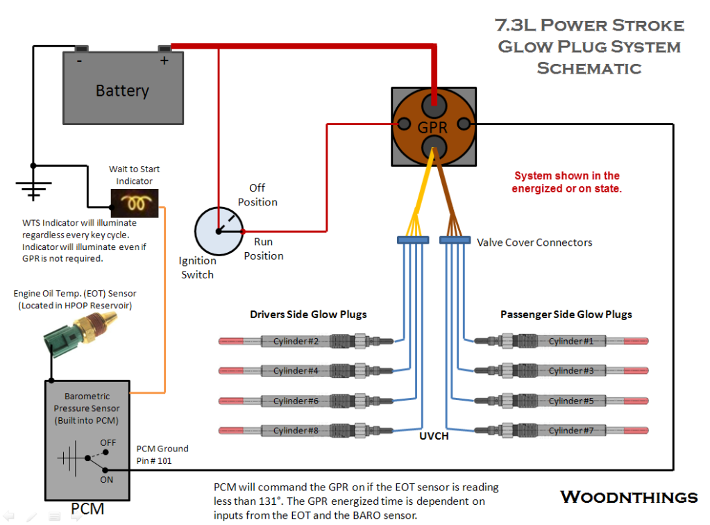 7 3 powerstroke wiring diagram google search work crap rh pinterest com 6.0 Glow Plug Wiring Diagram 2000 7.3 powerstroke glow plug relay wiring diagram