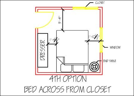 Small Bedroom Design Part 1 Space Planning Small Bedroom Designs