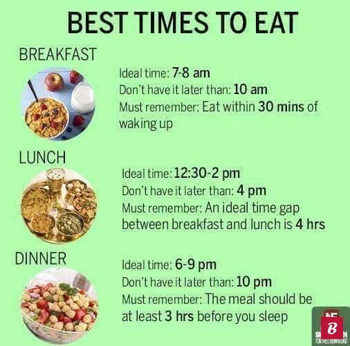 Best Time To Have Breakfast, Lunch And Dinner.        #Health #Fitness #Musely #Tip #breakfast #dinn...