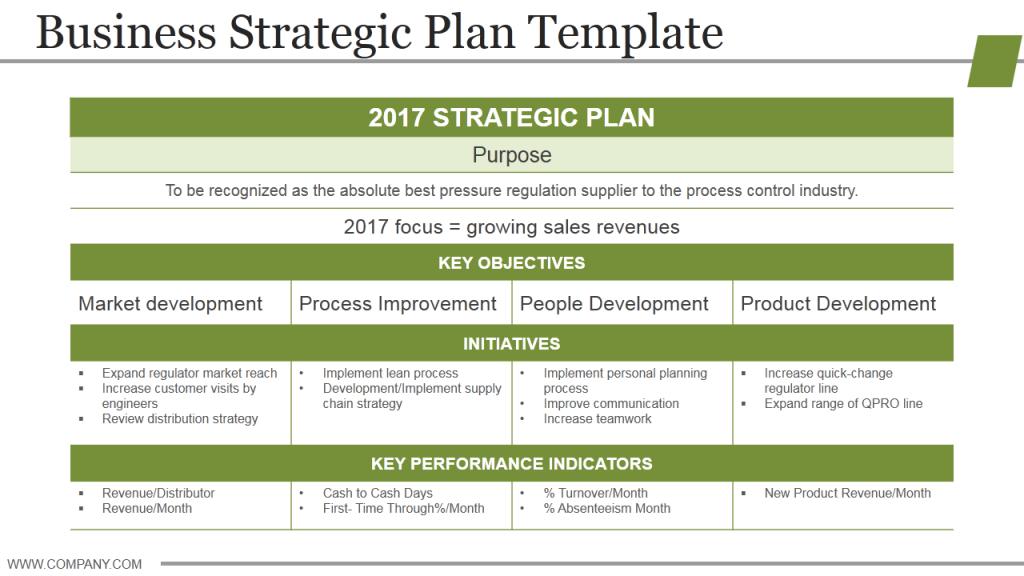 Business Strategic Planning 11 Powerpoint Templates You Must Have Strategic Planning Template Strategic Planning Business Development Plan