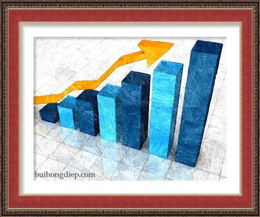 7 cÁCH Hiện thực hóa việc đầu tư tên miền - Mua bán tên miền chuyên nghiệp. Quảng bá tên miền và kiếm tiền từ tên miền