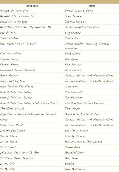 Mother Son Song Choices My Professional Collection