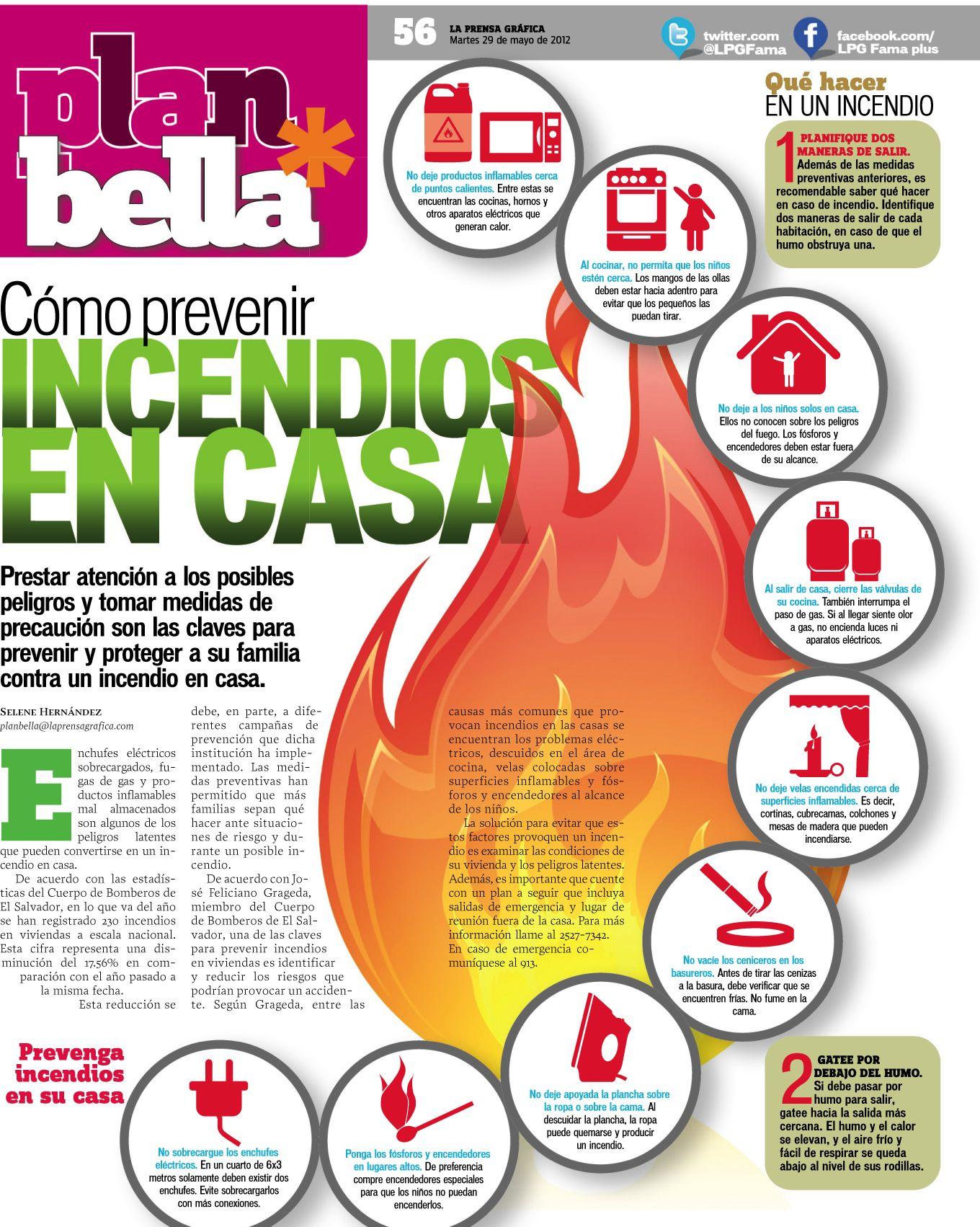 Prevenir Incendios En Casa Consejos De Seguridad Salud Y