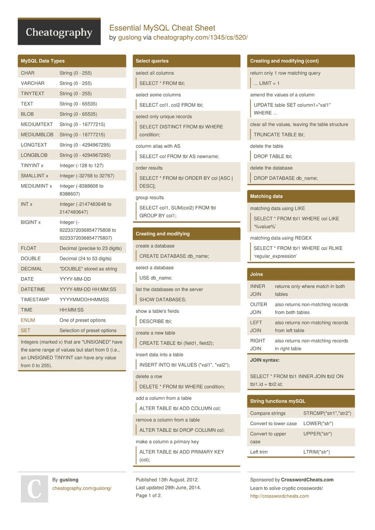 Essential MySQL Cheat Sheet by guslong http//www