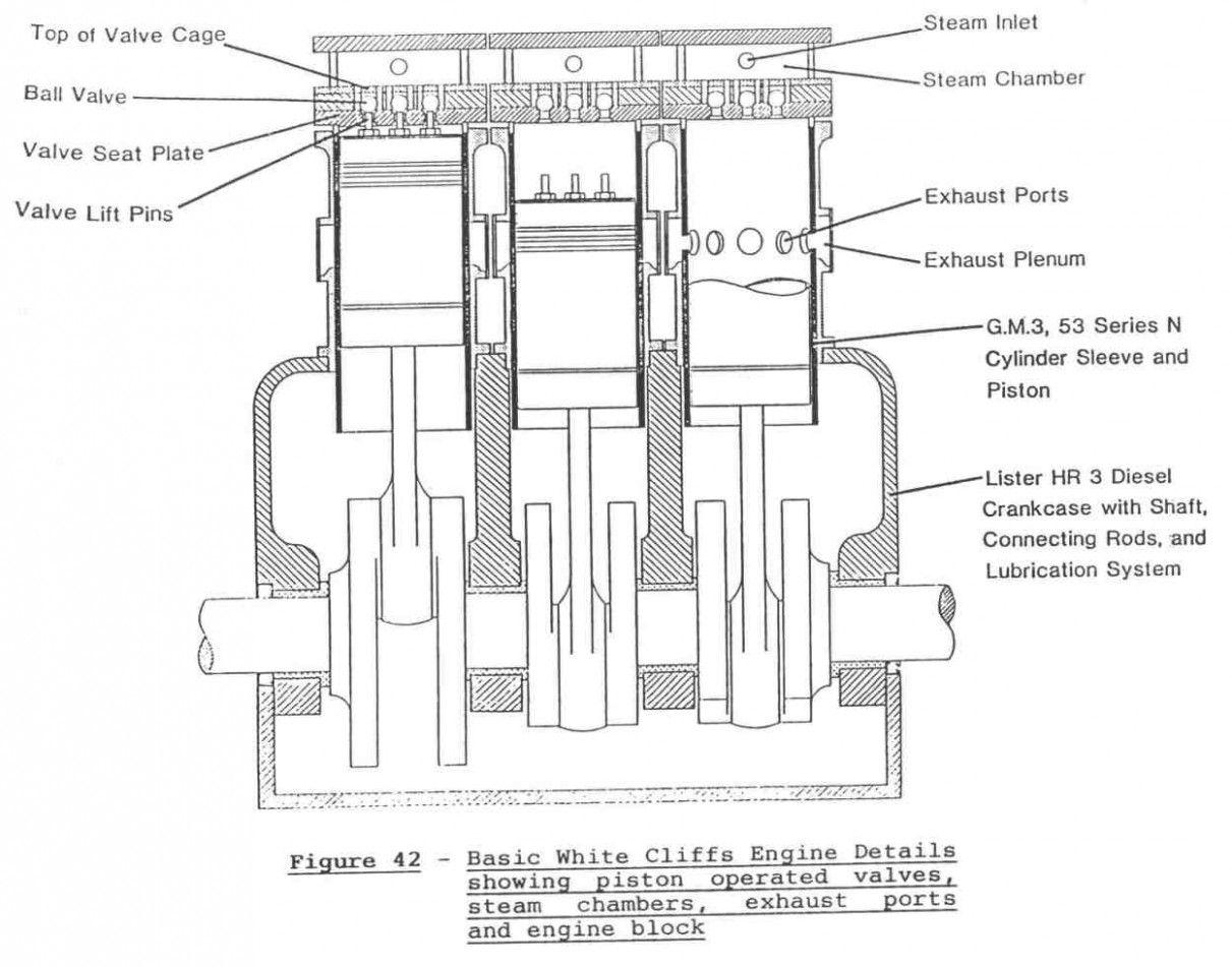 Steam Engine Block Diagram In