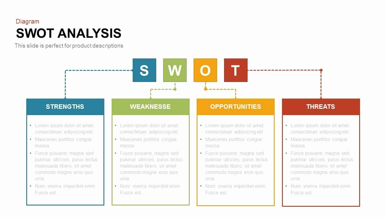 Swot Analysis Chart Template Lovely Swot Analysis Table Powerpoint And Keynote Template Swot Analysis Analysis Diagram Chart Template