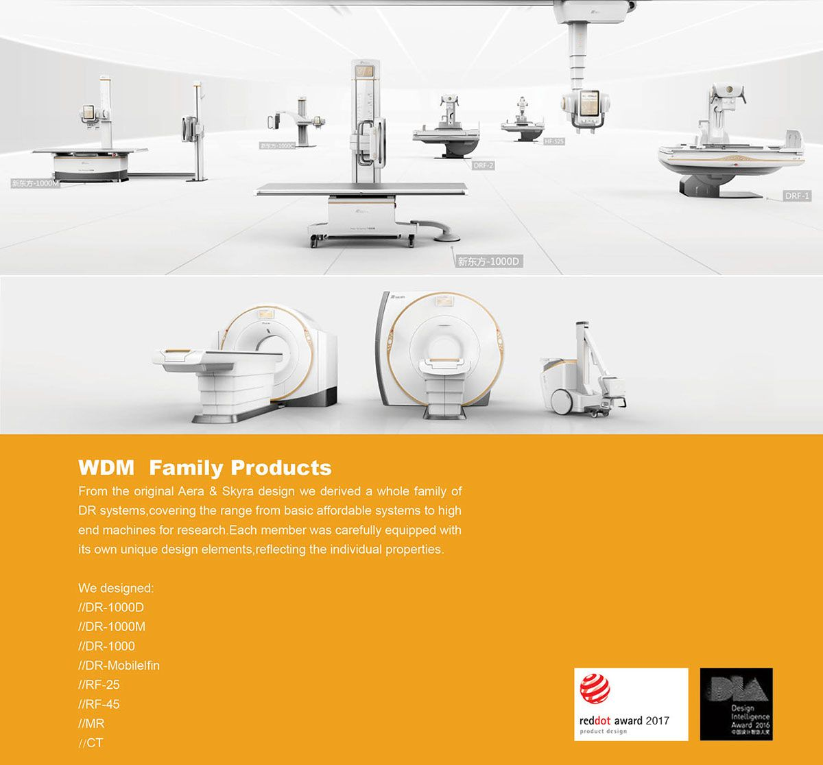 Wandong Medical Product Identity System Design On Behance In 2020 Medical Design Identity