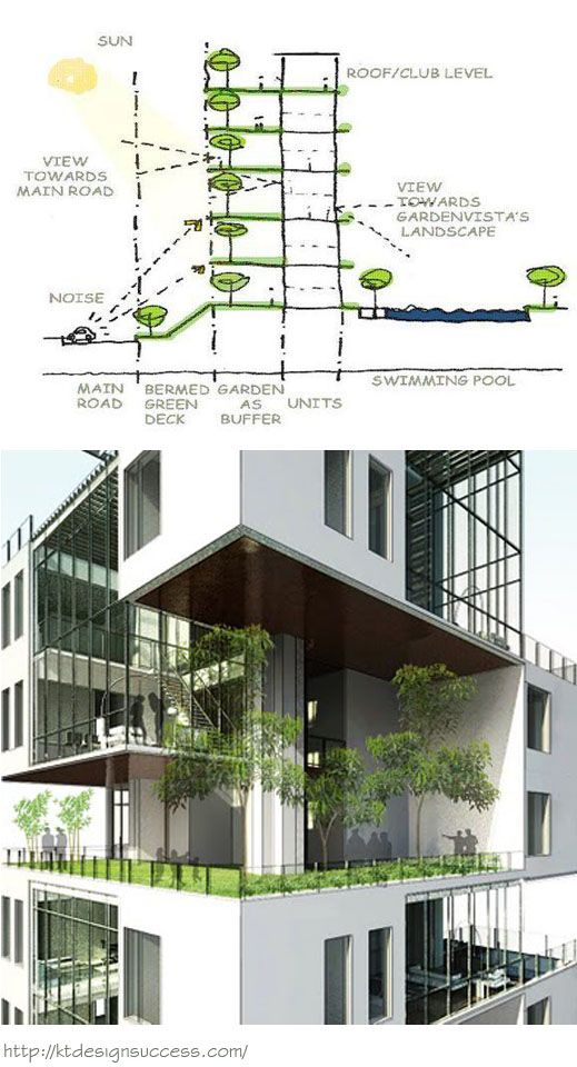 Sky garden concept architectural presentations drawings for Concept of housing in architecture
