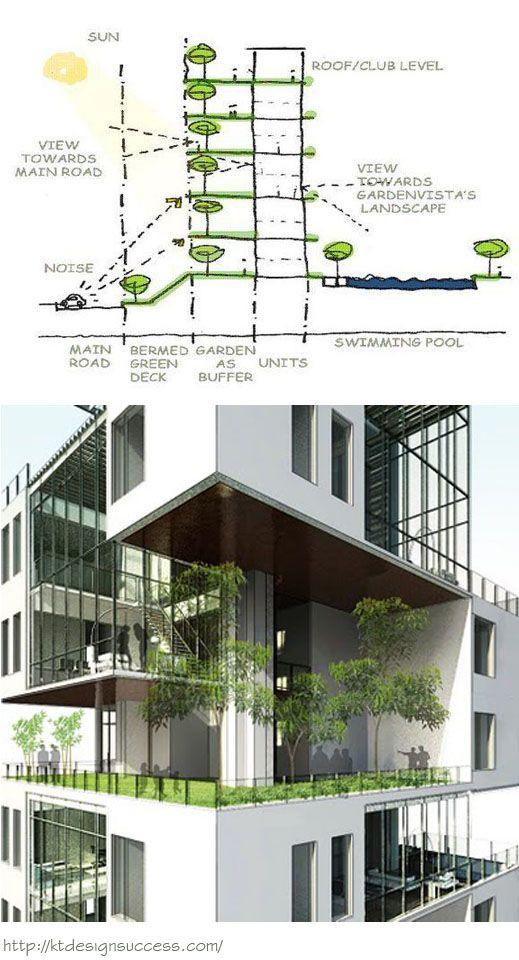 Sky garden concept apartments pinterest gardens for Concept 8 architects