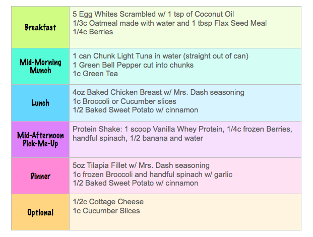 Cheap clean eating meal plan fitness pinterest clean for Healthy home plans