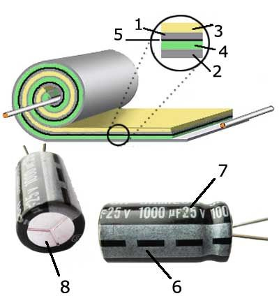 Electrolytic Capacitor Construction Electronics Projects Diy Electronics Basics Electronics Projects