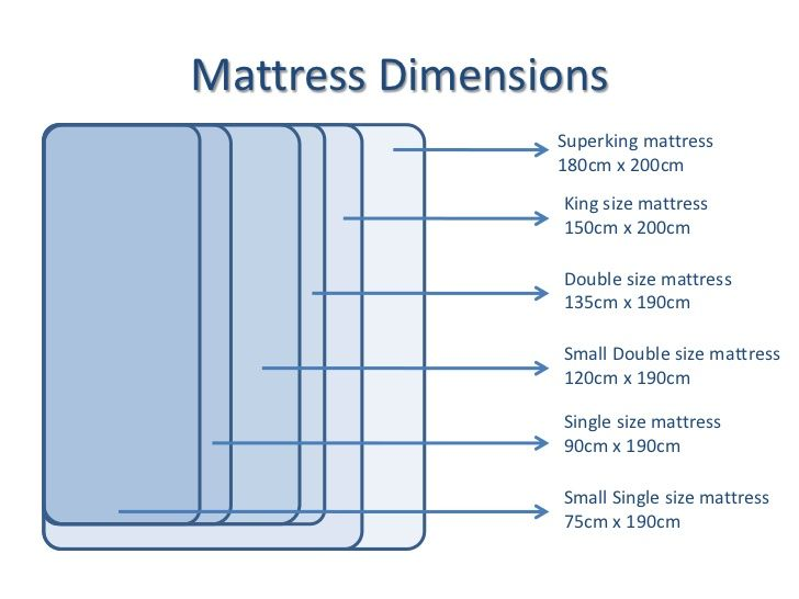 Night Time Comfort With Double Mattress Size Mattress Sizes