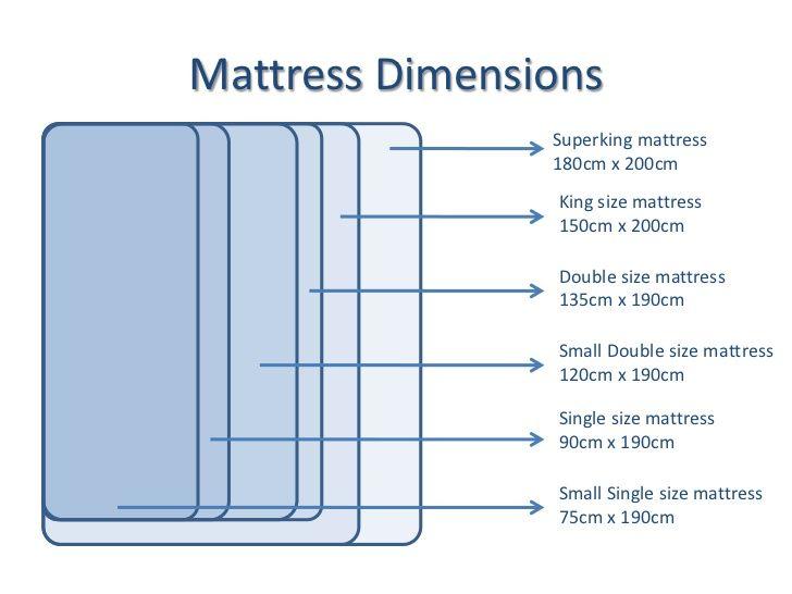 Live King Size Mattress Sizes King Size Mattress Mattress