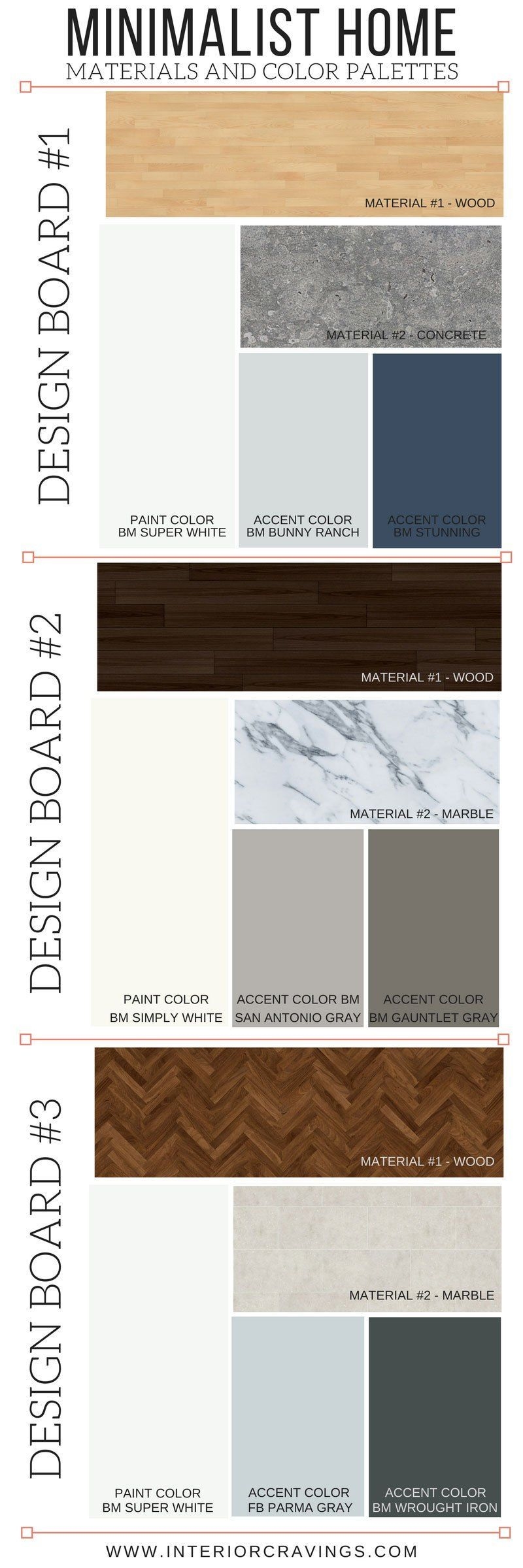 Minimalist Home Essentials Materials And Color Palette Interior