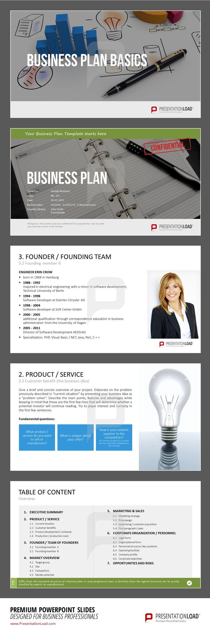 A business plan is a written document
