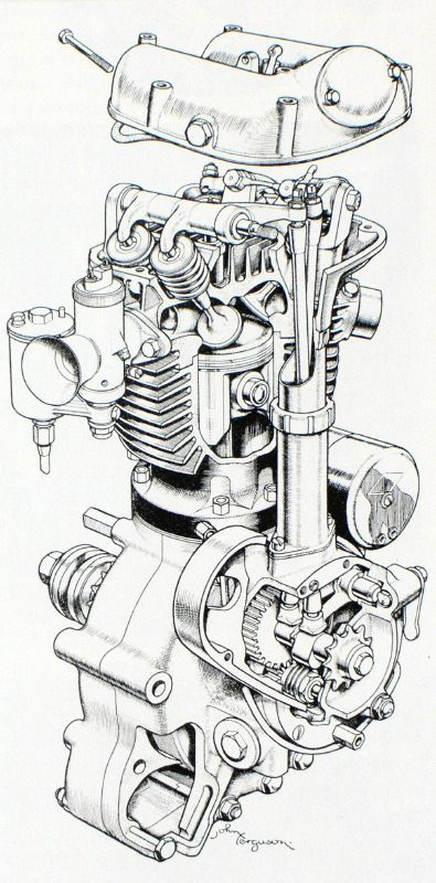 Here39s A Diagram Of Harley39s Iconic Pushrod Vtwin Equipped With