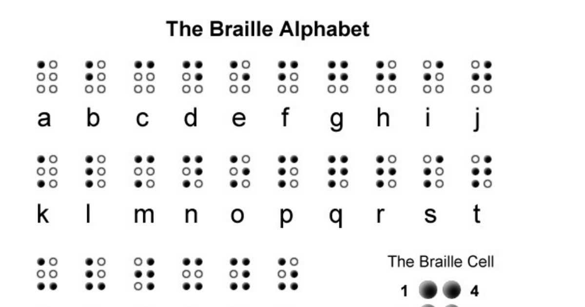 It's just an image of Clean Printable Braille Alphabet