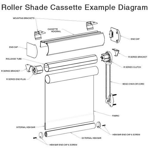Roller Shade With Cassette Headrail System Diagram Example