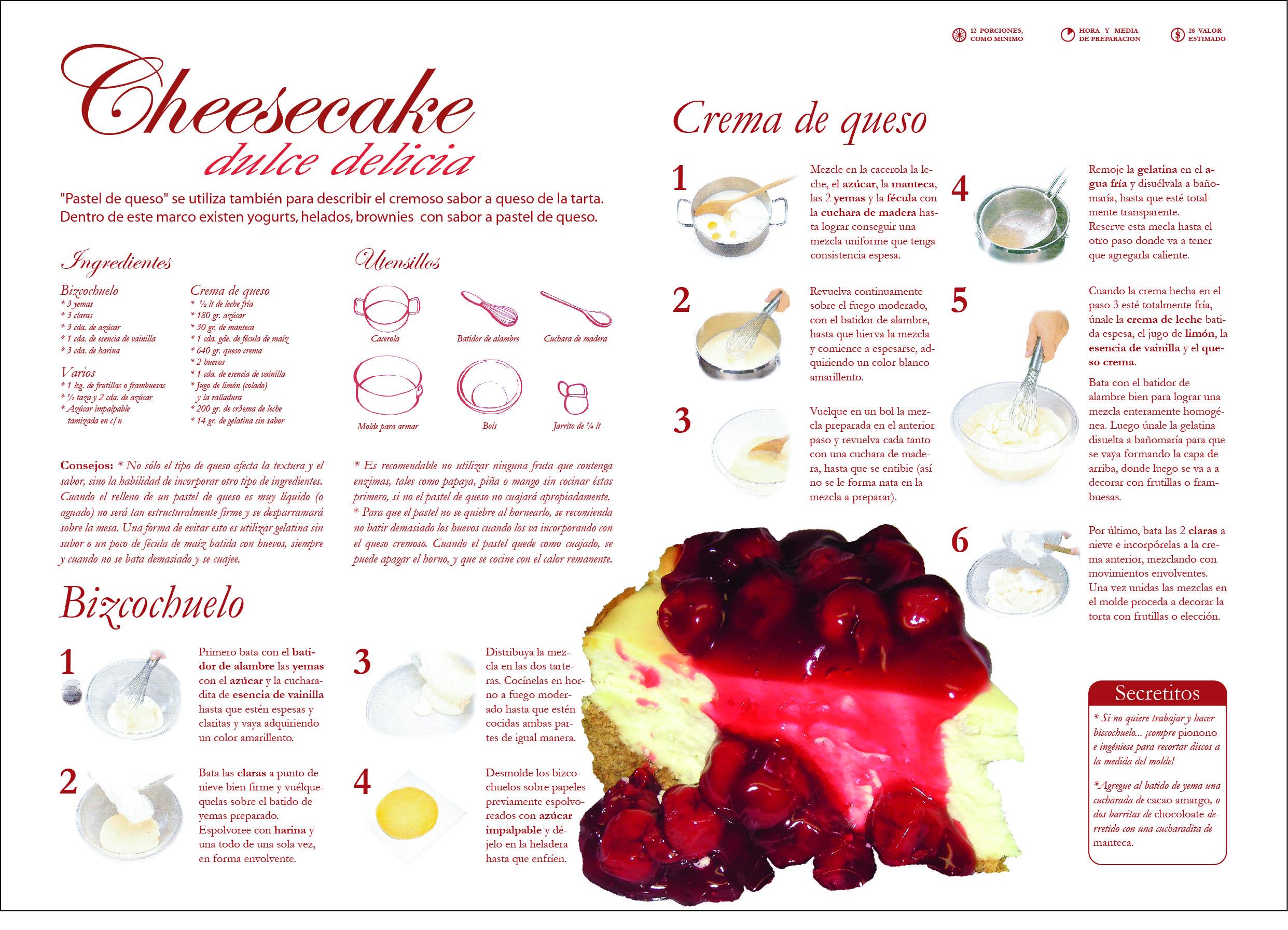 Diseño Gráfico 1 - TP Receta de cocina | Tablero autobiográfico ...