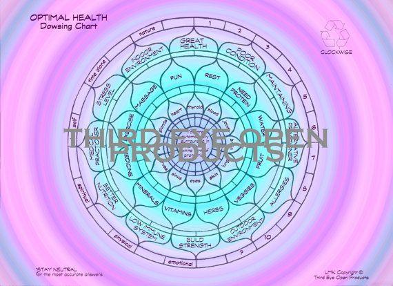 Optimal Health Pendulum Dowsing Chart by LynnKinmanPsychic