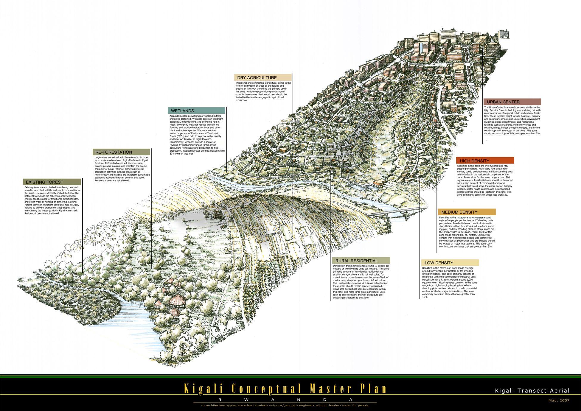 Kigali Conceptual Master Plan Kigali Rwanda Africa Aecom Design