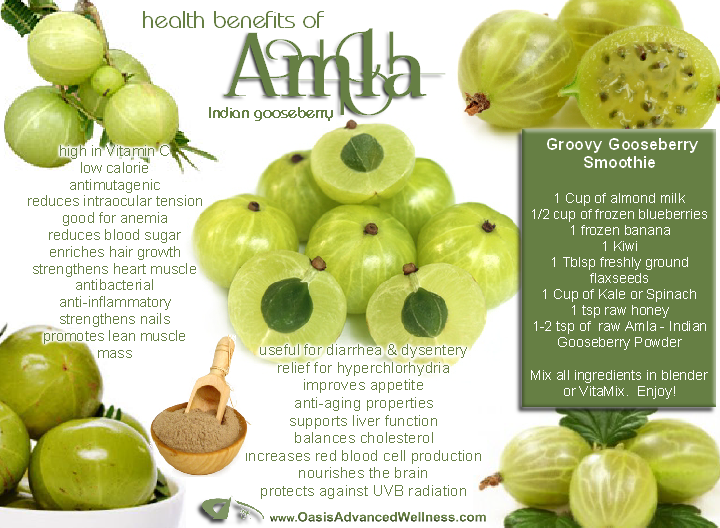 Image result for Amla (Indian Gooseberry) Amazing Benefits