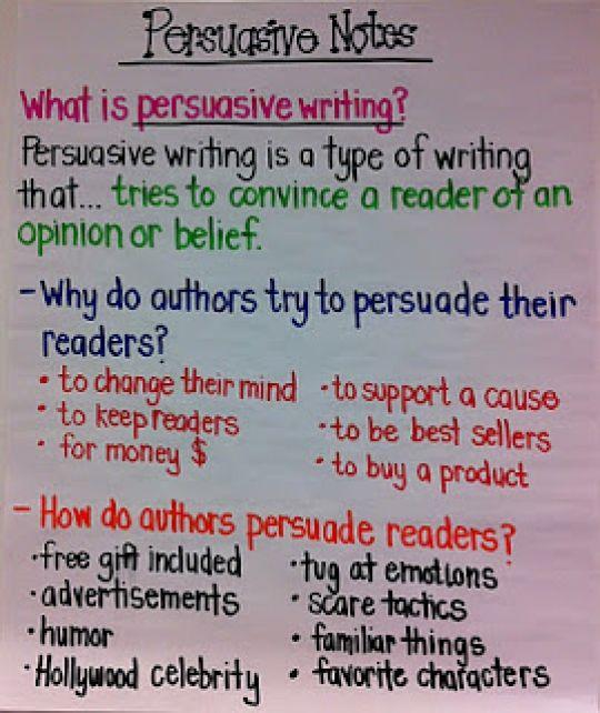 Persuasive Writing Notes Google Search Classroom Ela Pinterest