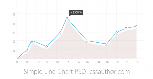 Beautiful Simple Line Chart Free Psd Resource  Freebies