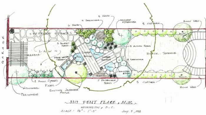 HOW TO DRAW LANDSCAPE DESIGN PLOT PLANS - Google Search ...