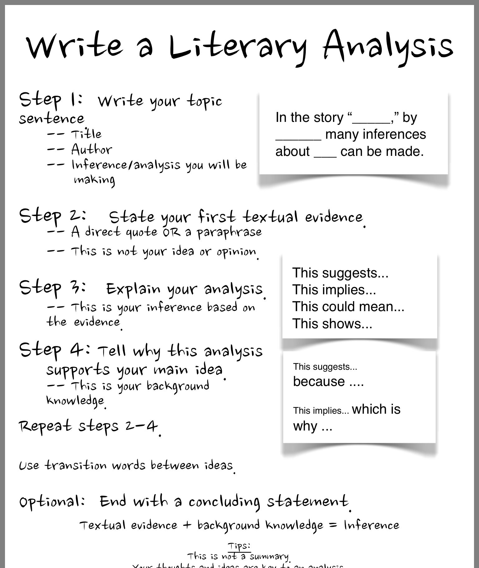 Write A Literaryysis