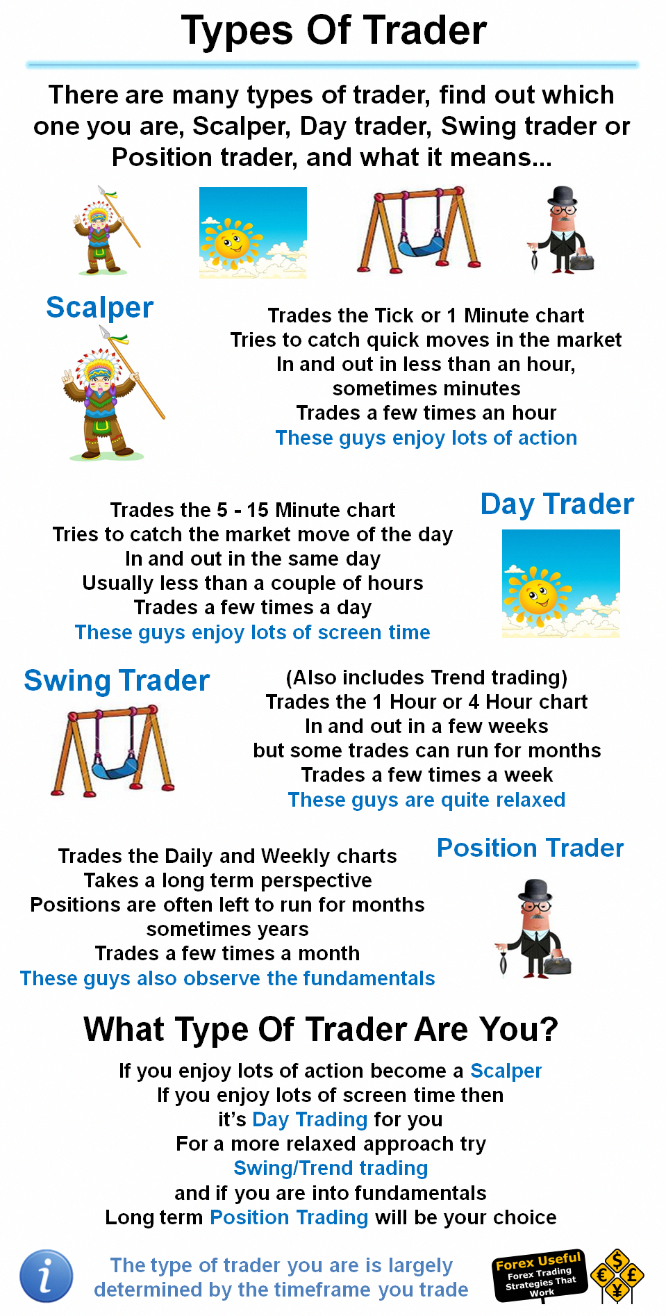 a Forex Trader (With images) Day trader, Trading