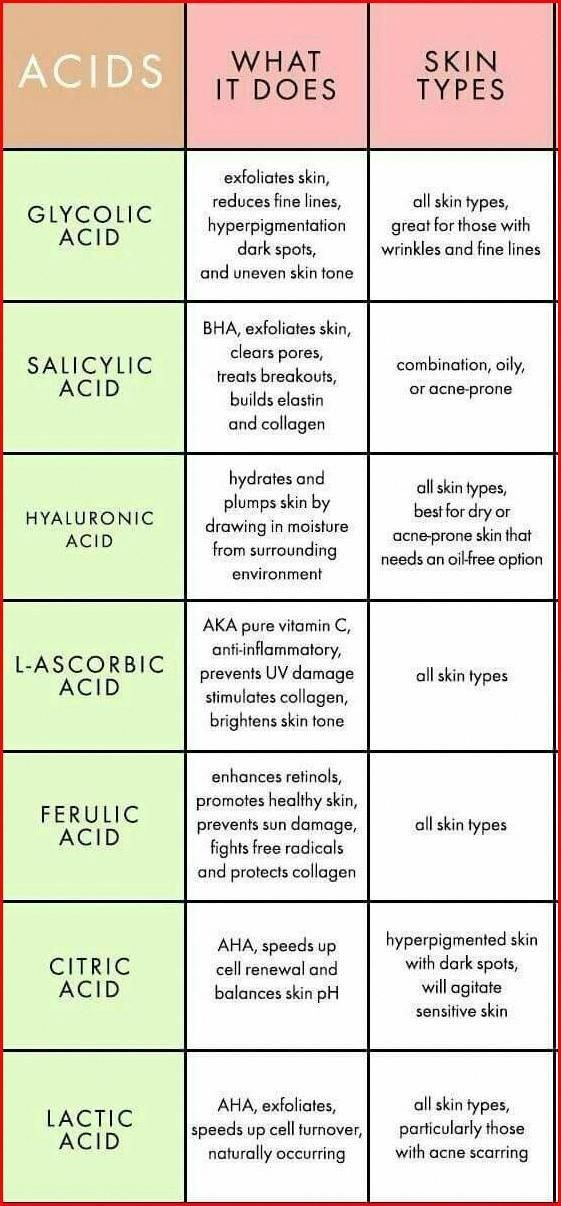 Skin Care For Black Women Over 40 Best Moisturiser For 30s Skin Best Skin Products For 20 Year Old Anti Aging Skin Products How To Exfoliate Skin Good Skin