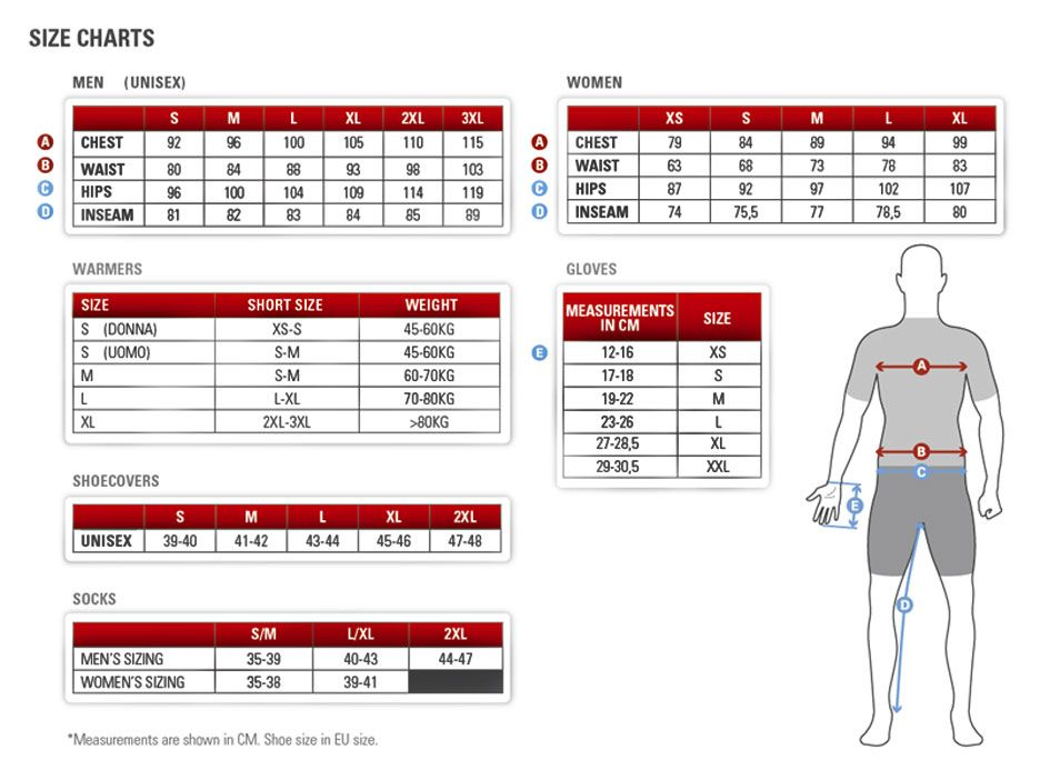 Castelli cycling size charts for womens and mens jerseys