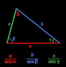 Pin En Geometría