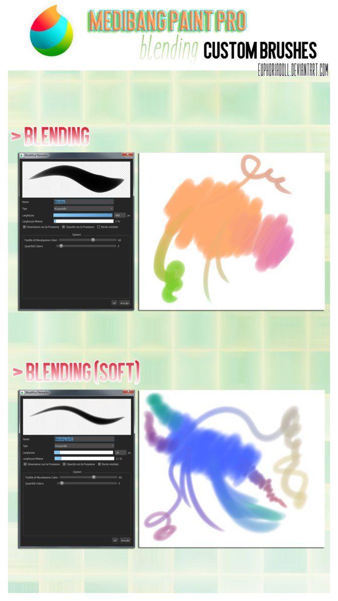 Medibang Paint Pro Blending Custom Brushes By Euphoriadoll