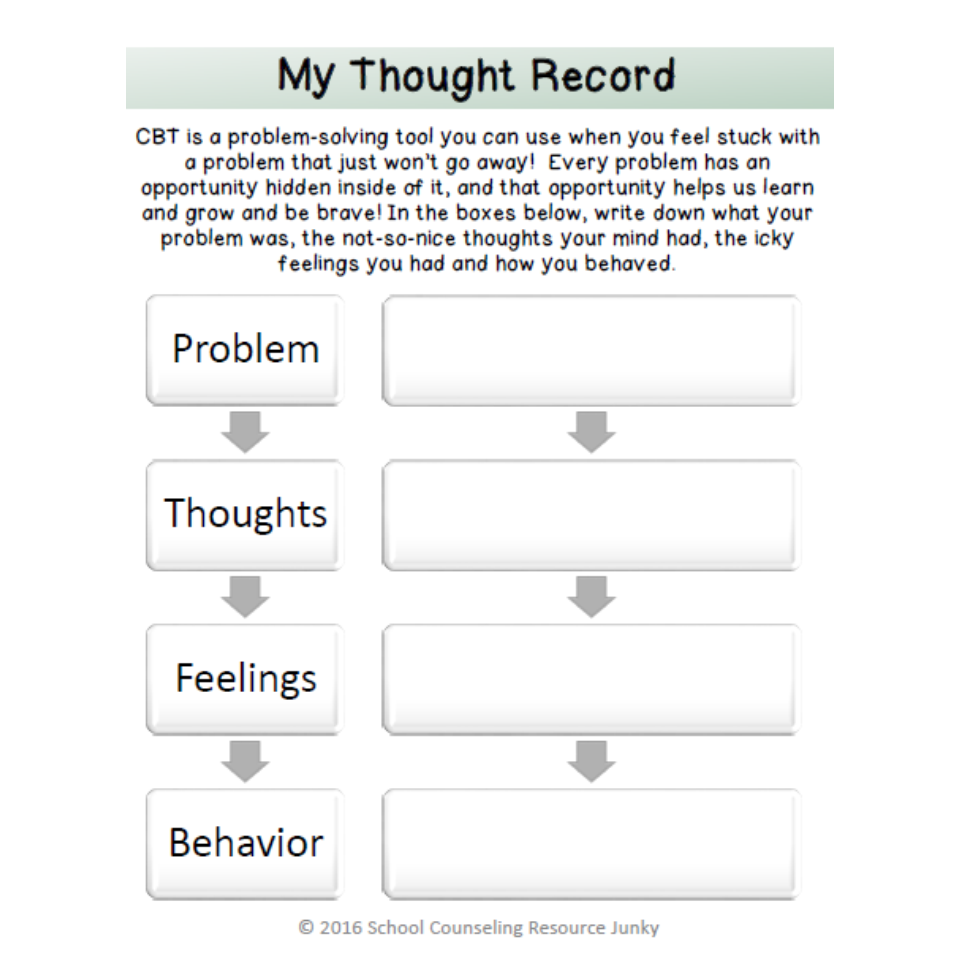 Free Cbt Thought Record Sheet Kid Friendly Explanation Httpswww