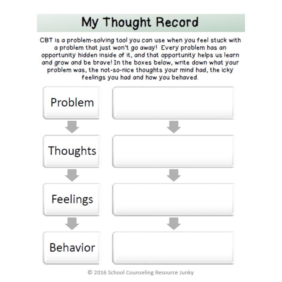 Workbooks impulsivity worksheets : Free CBT Thought Record Sheet: Kid Friendly Explanation. https ...