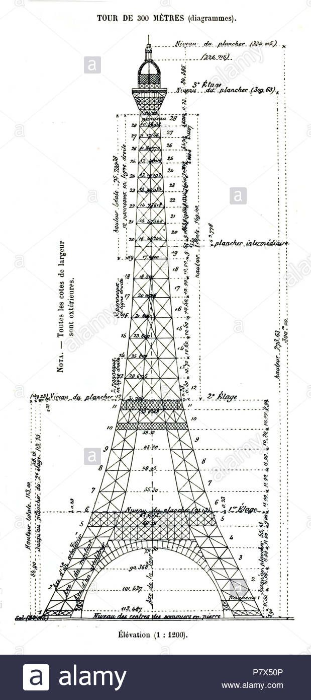 Stock Photo - Plan of the 300m Eiffel tower . 1890 143 Eiffel plan #eiffeltower