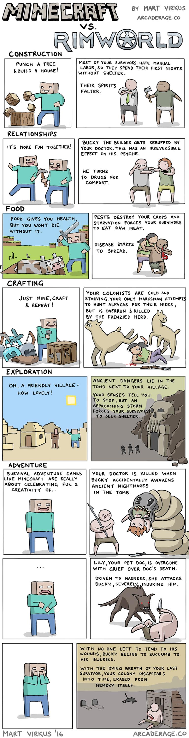 Minecraft vs Rimworld | best | Funny games, Video games