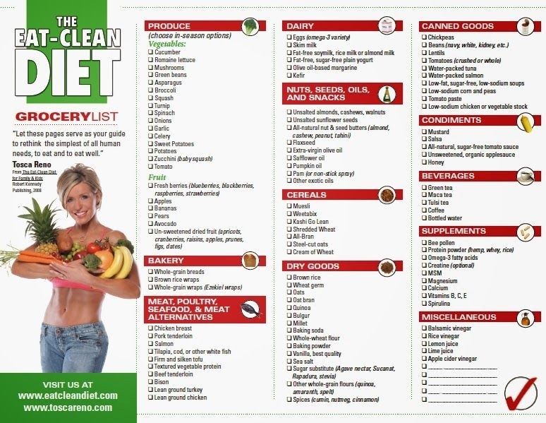 Clean Eating Grocery List Clean Eating Meal Prep Clean Eating Tips Clean Diet Clean Eating Grocery List Diet Grocery Lists