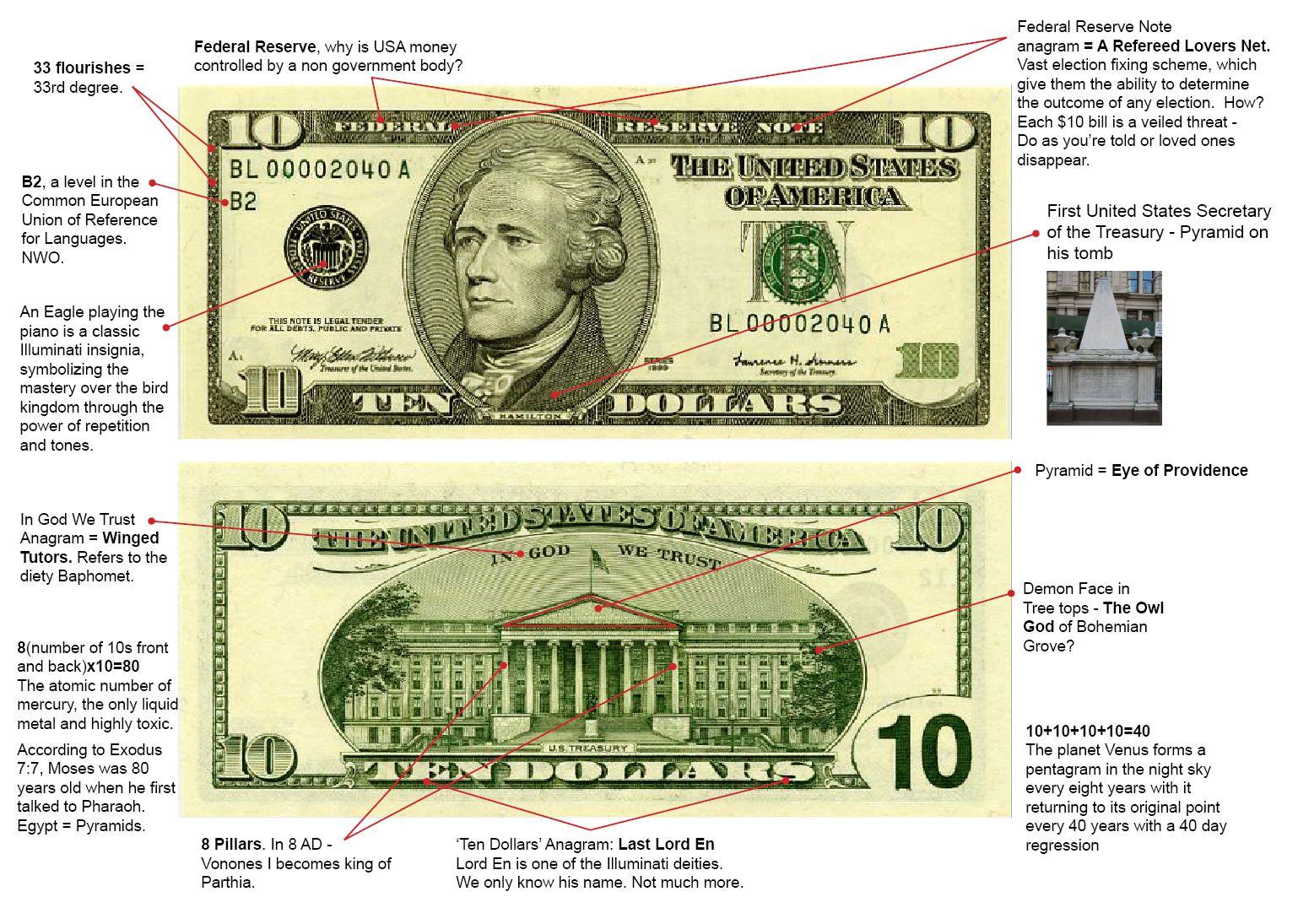 Illuminati Symbolism In Money Illuminati Symbols Pinterest