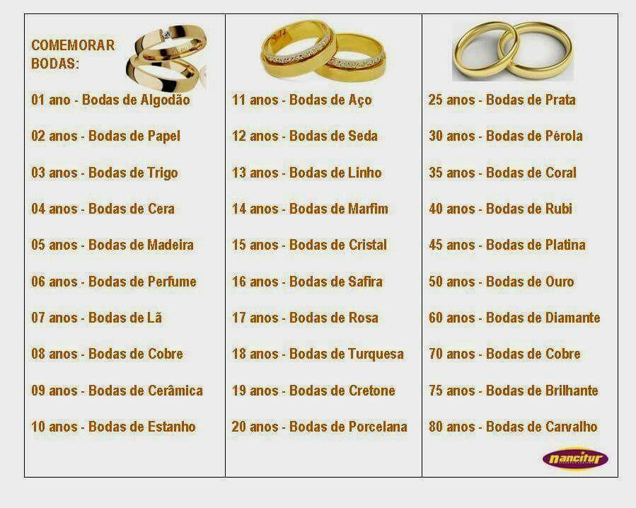 Calendario De Bodas Com Imagens Bodas De Casamento Bodas De