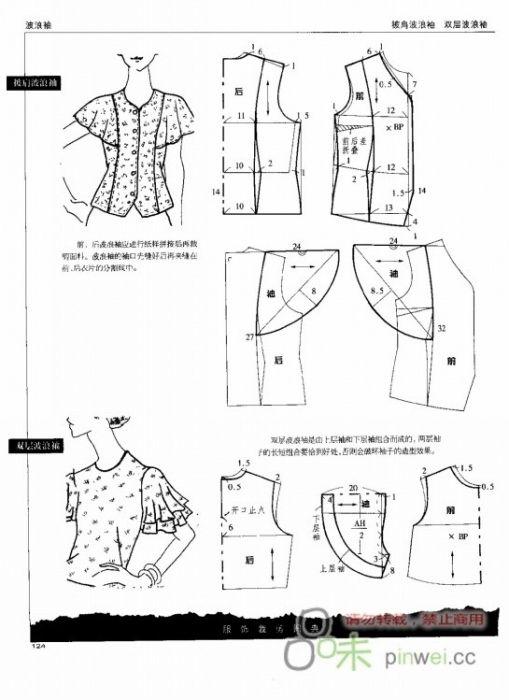 Elementos de modelado de ropa de mujer. Hable con LiveInternet ...