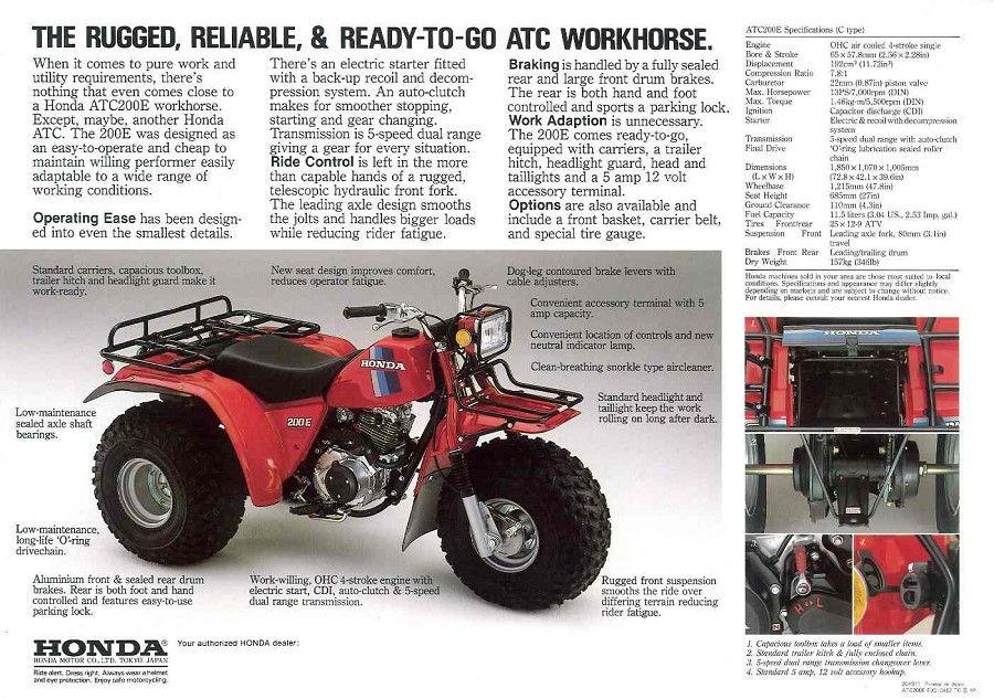 1985 honda 200m repair manual wiring library u2022 rh cadila zydus com Honda ATC 250R Honda ATC 200M