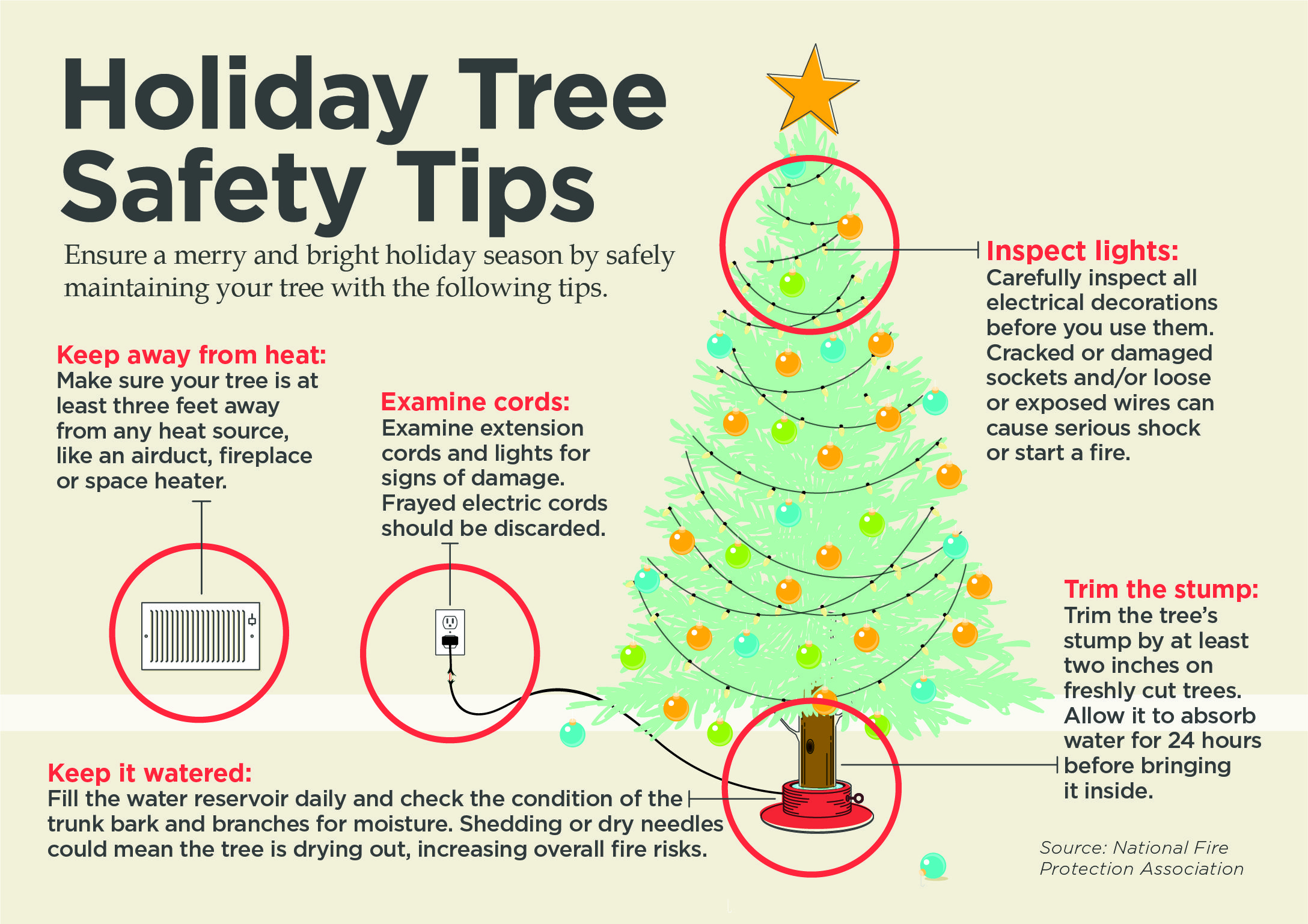 Stay Safe! Remember that Christmas trees are flammable, so