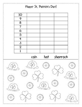 Kindergarten Common Core: St.Patrick\'s Day Math Practice