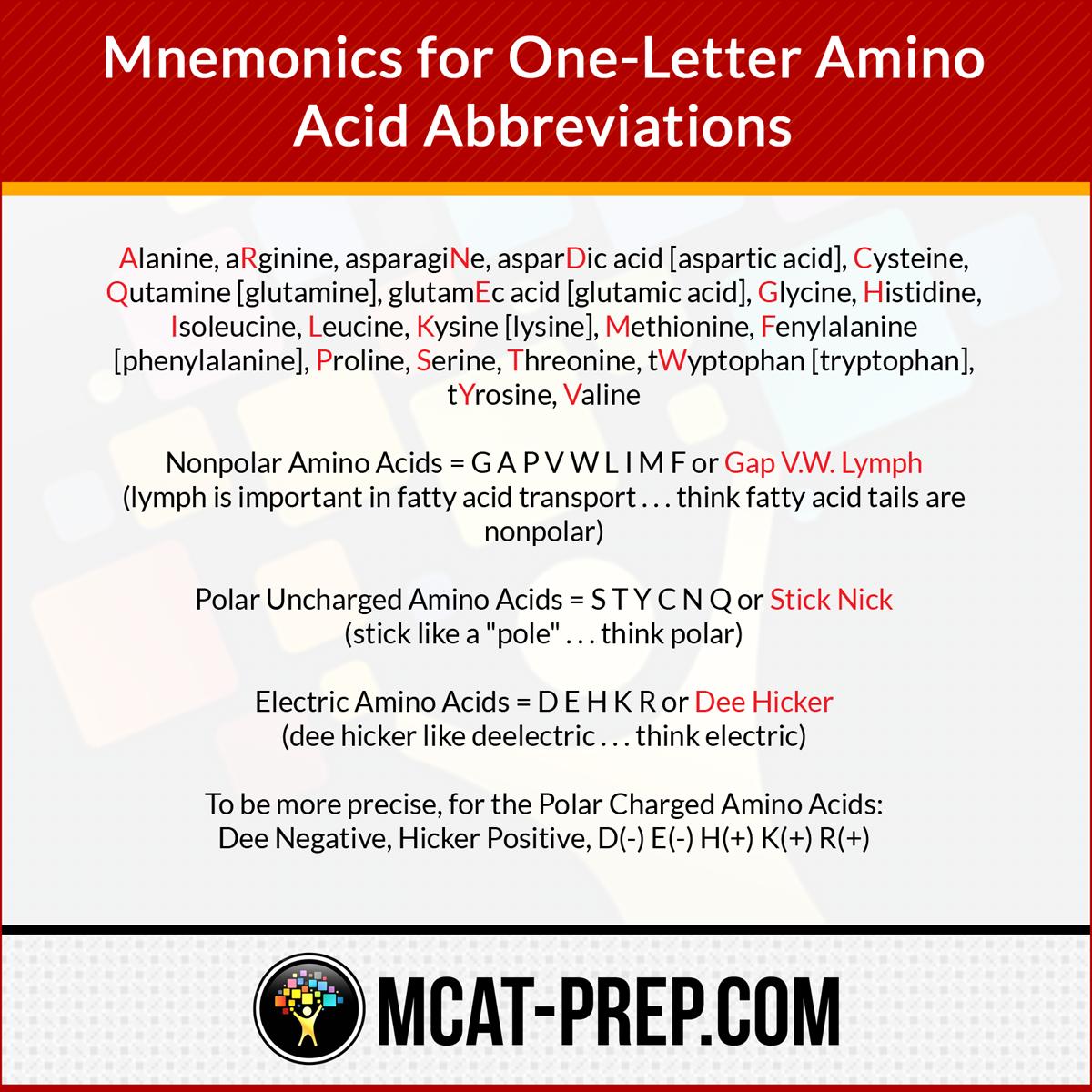 Mnemonics biochemistry vitamins