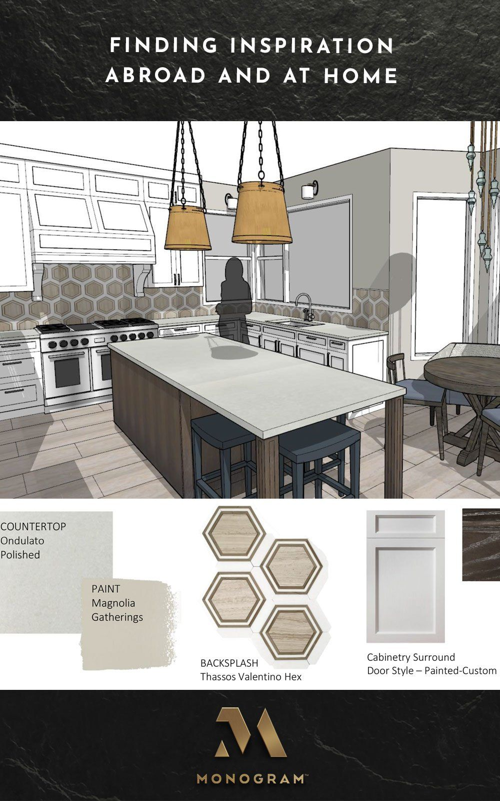 Dawn Wilkinson Ceo And President Of Seattle Based Six Walls Interior Design Finds Inspiration In Tr Interior Wall Design Built In Dishwasher Kitchen Projects