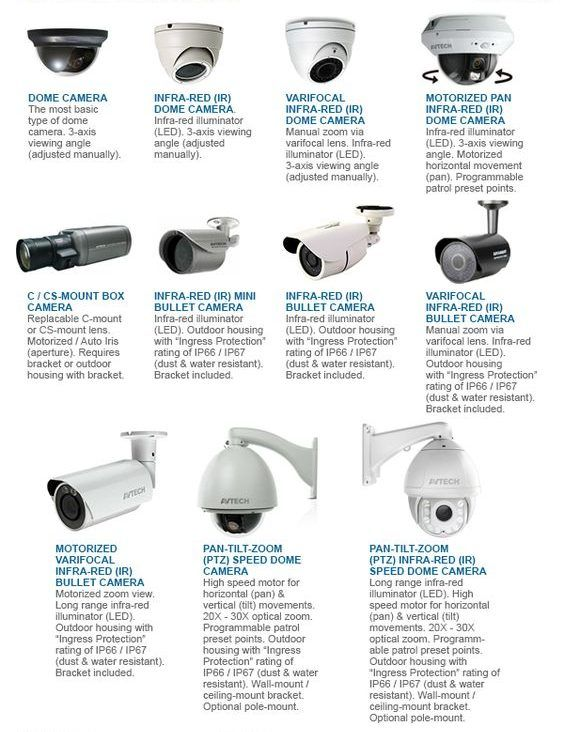 Types Of Security Cameras Xs Applied Technologies Inc Wireless Home Security Systems Home Security Security Cameras For Home