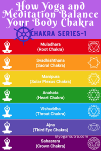 How Yoga and Meditation Balance Your Body Chakras | Energy